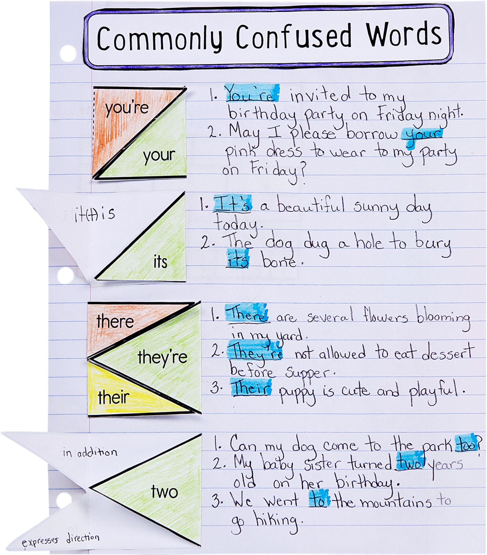 Help Them Understand Commonly Confused Words With This