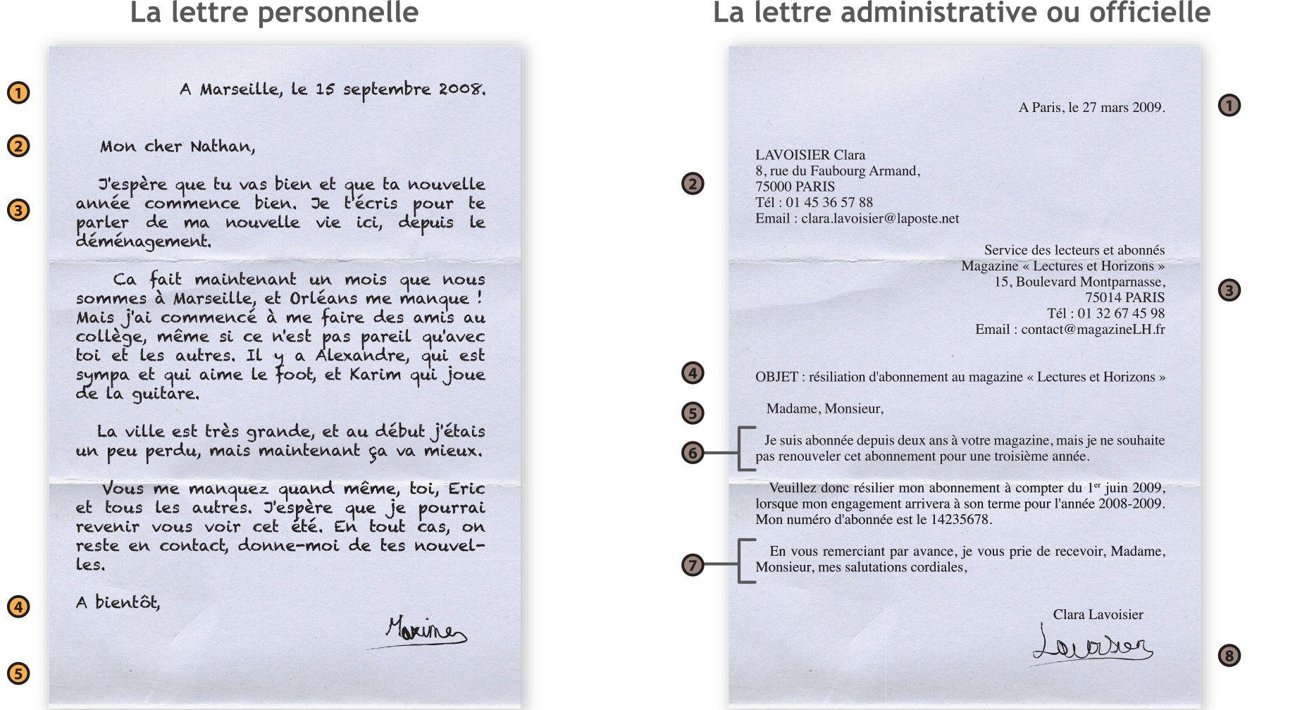 image ecrire une lettre administrative en francais lettre de presentation