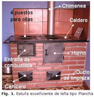 Fig 1 Estufa ecoeficiente de lea tipo Plancha  TPH B