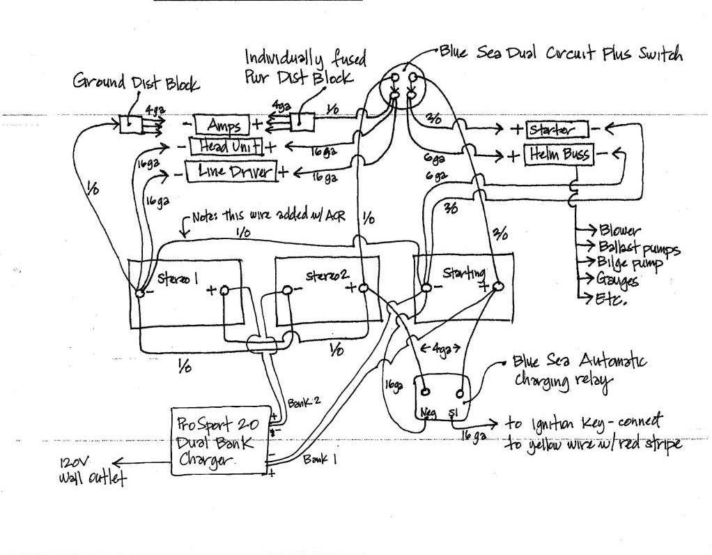 wiring diagram for chris craft