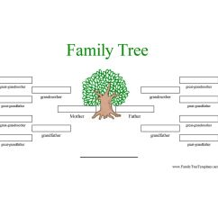 Example Of Family Tree Diagram Vw Sand Rail Wiring 12 Generation Sample Generations