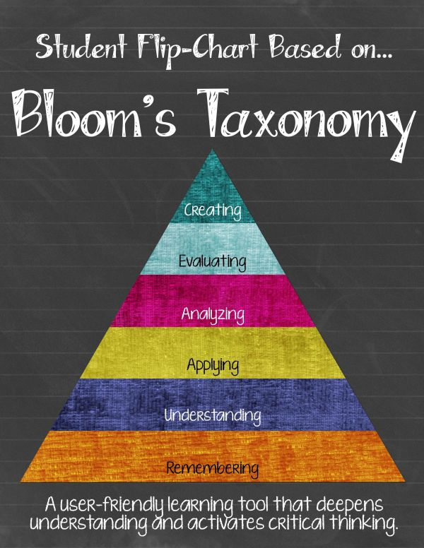 Free Bloom' Taxonomy Printable Flip-chart Great