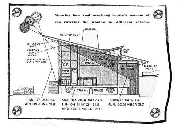 Passive House Plans Katinabagscom Passive House Designs Plans