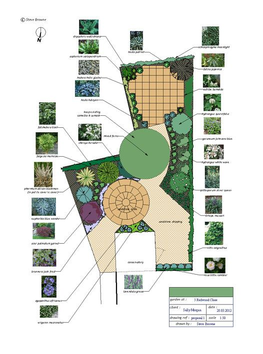Small Circular Lawn As A Pivot Point In An 'L' Shaped Garden