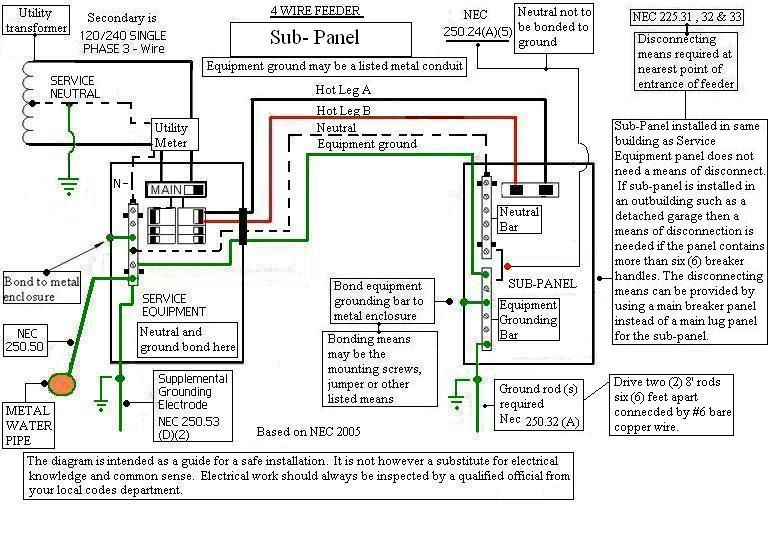 How To Wire 100 Amp 220v Sub Panel Diagram 100 Amp Sub