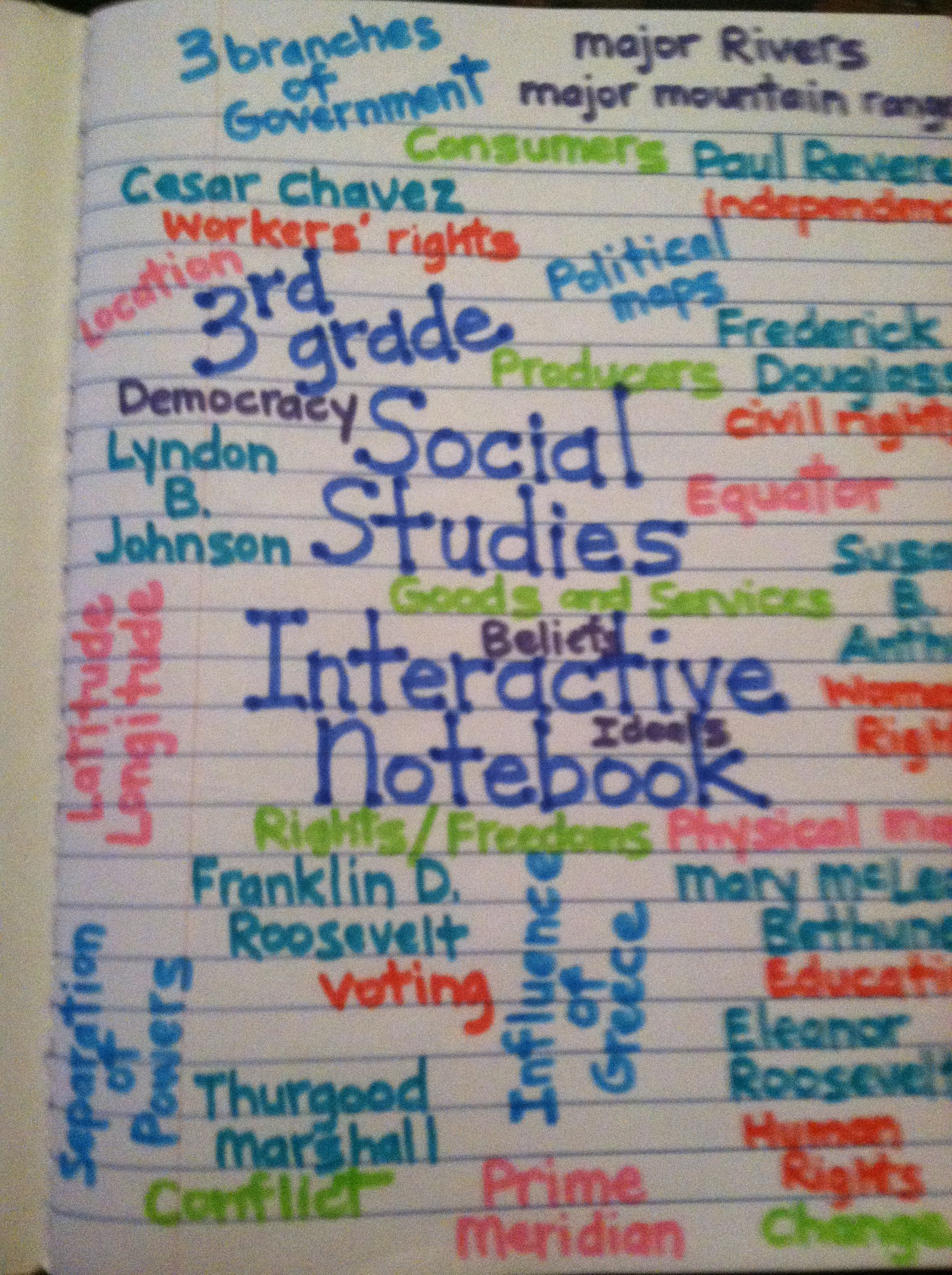 I Want My 3rd Graders To Create And Use A Social Stu S
