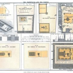 Diagram Of The Tabernacle Moses Homeline Outdoor Load Center Wiring Old Testament Diagrams