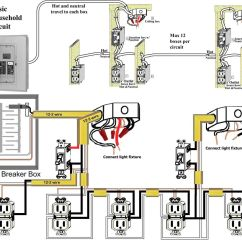 3 Way Switch Wiring Diagram Pdf Blank Eye To Fill In Basic Household Circuit Breaker Box And Sub Panel