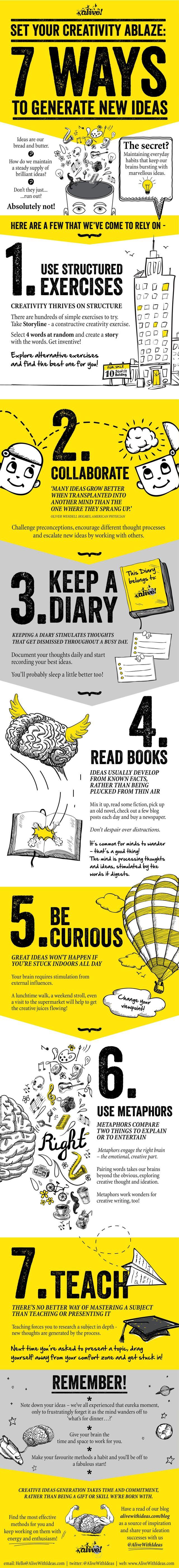 Set Your Creativity Ablaze: 7 Ways to Generate New Ideas #infographic