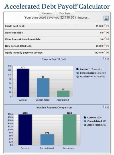 Accelerated Debt Payoff Calculator   Amortization schedule ...