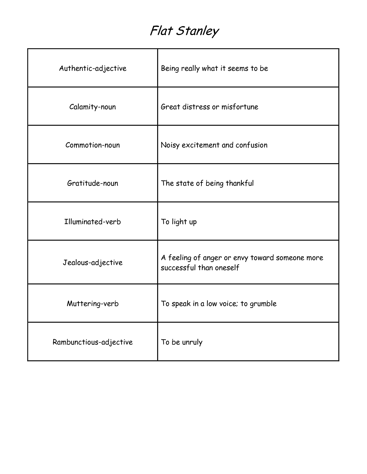 Vocabulary Worksheet To Print