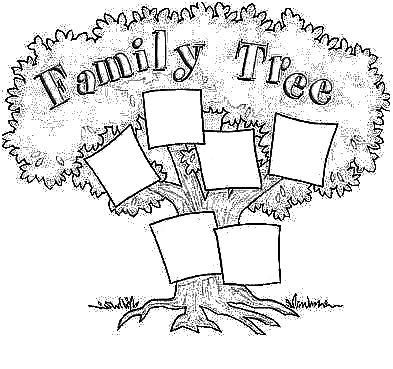 Image result for how to create the pages of my family