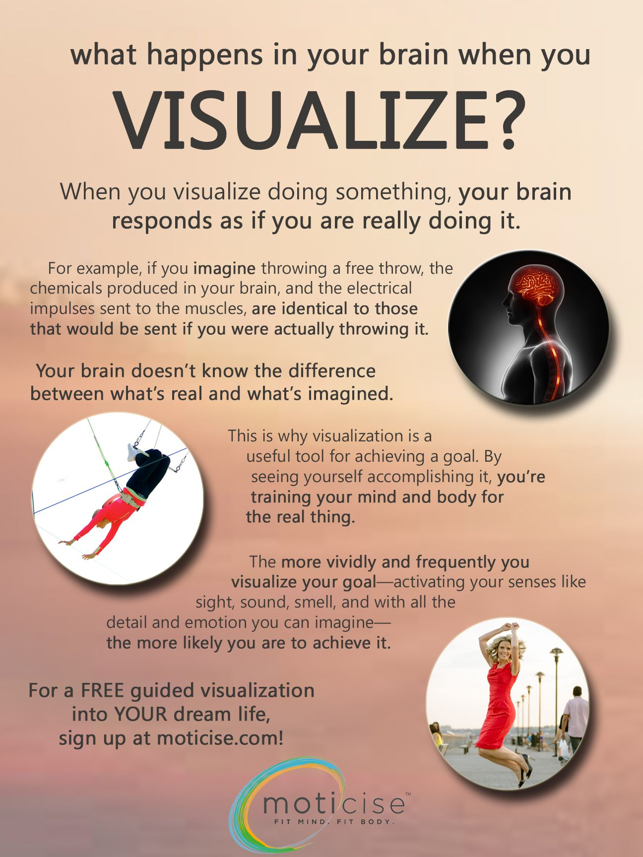 What Happens In Your Brain When You Visualize A Whole Lot More Than You Might Ve Thought Check