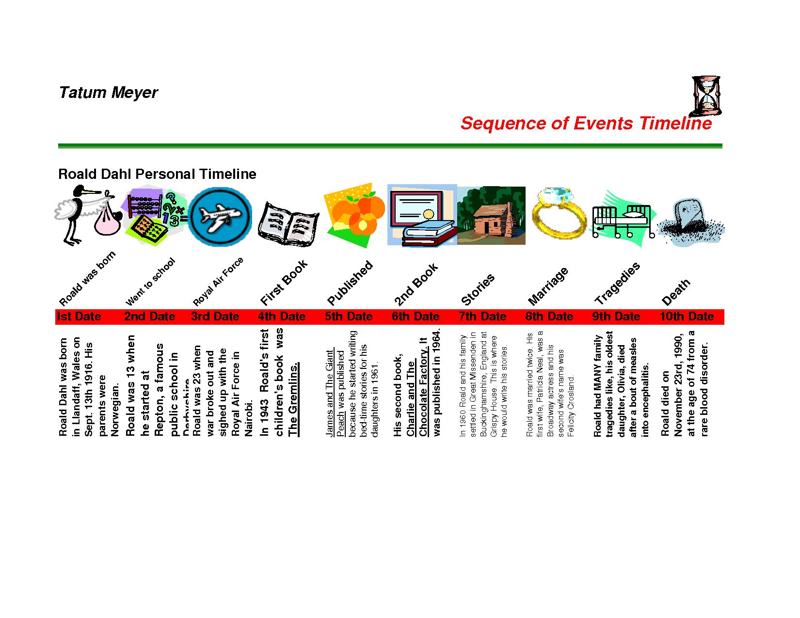 Important Events Worksheet