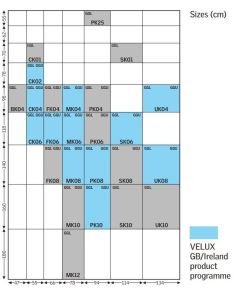Velux sizes  size charts pinterest also erkalnathandedecker rh