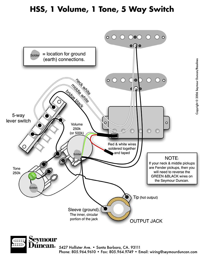 Wiring Diagrams Guitar Hss Automanualparts Com Wiring