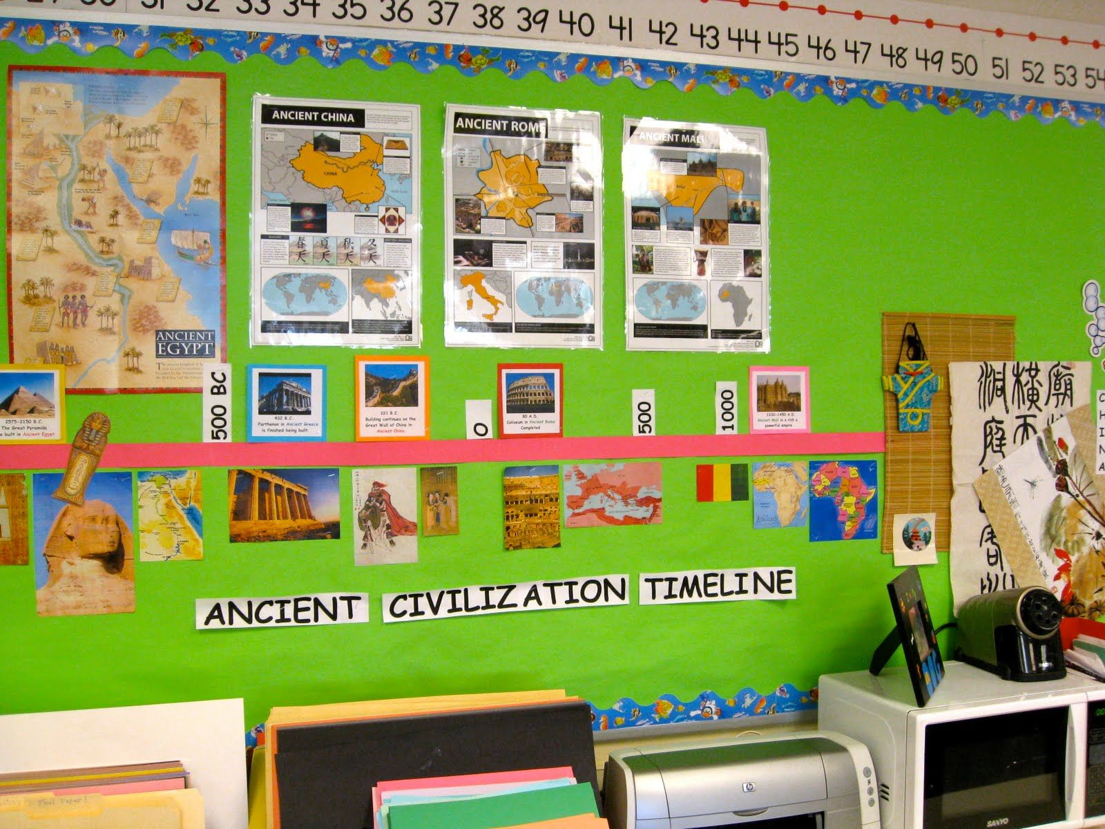 Ancient Civilization Timeline If Only My Classroom Had