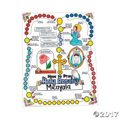 How To Pray The Rosary Diagram Oracle Database 11g Architecture With Explanation Color Your Own All About Posters Sunday