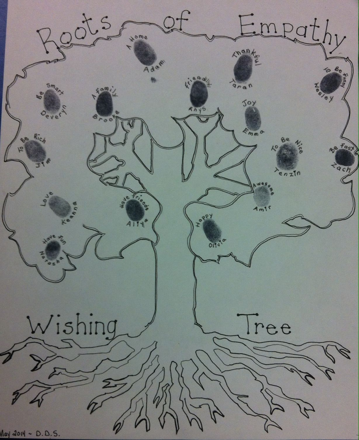 Roots Of Empathy Program Year End Wishing Tree Design With