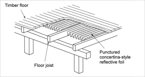 INSULATION A cross-section diagram shows a timber floor