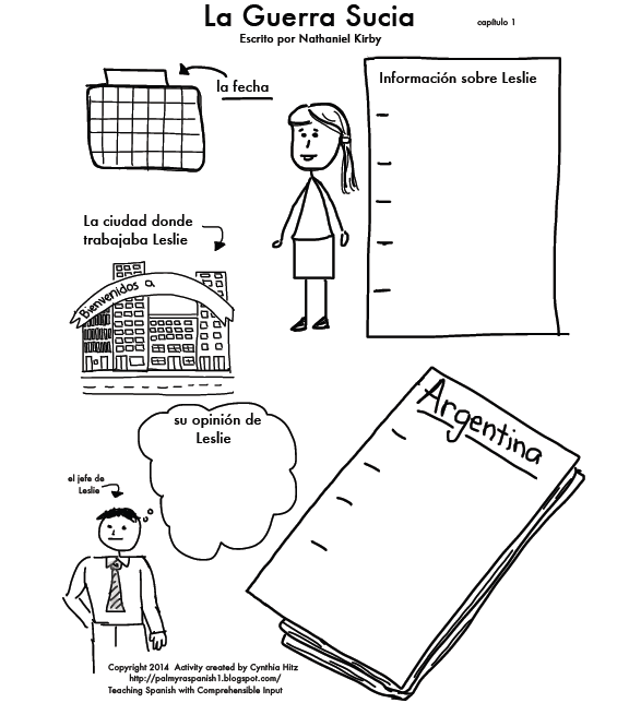 Teaching Spanish w/ Comprehensible Input: Graphic