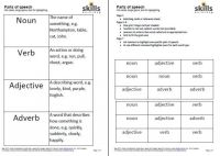 lists of nouns verbs and adjectives - Google Search ...