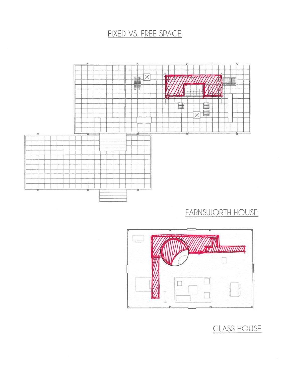 Case Study Analysis: Farnsworth House & The Glass House
