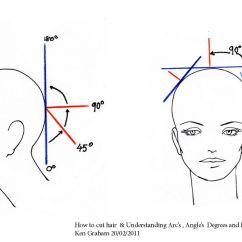 90 Degree Diagram Sodium Chloride Dot Angle Hair Layers How To Cut Square