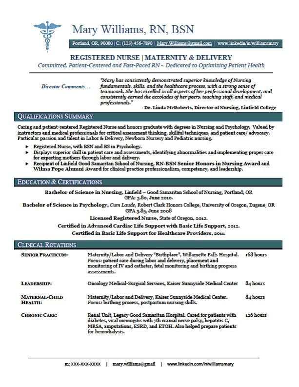 Experienced Nursing Resume Samples Wtfhyd Co