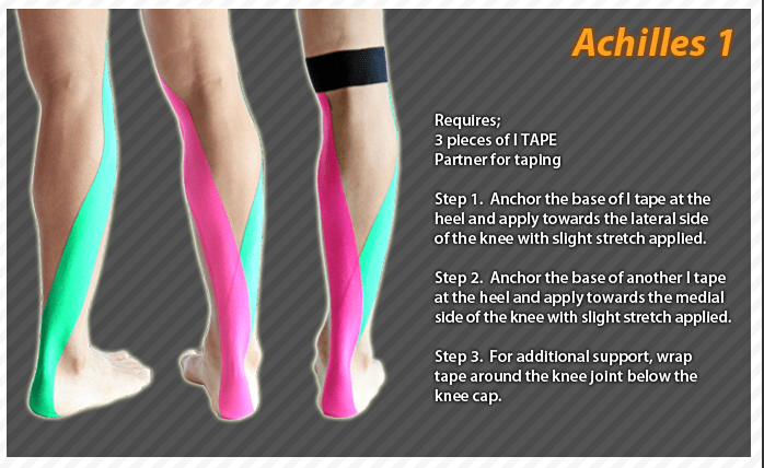 Kt Tape Tendonitis Foot And Ankle