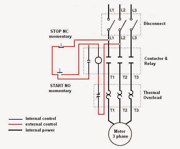 Electrical Engineering World: Wiring a Motor Control