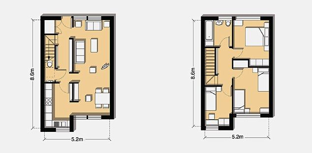 The Incredible Shrinking Houses The Average New British Home Is