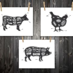 Vintage Lamb Butcher Diagram Reading A Relay Wiring Cow Pig Chicken Chart Kitchen