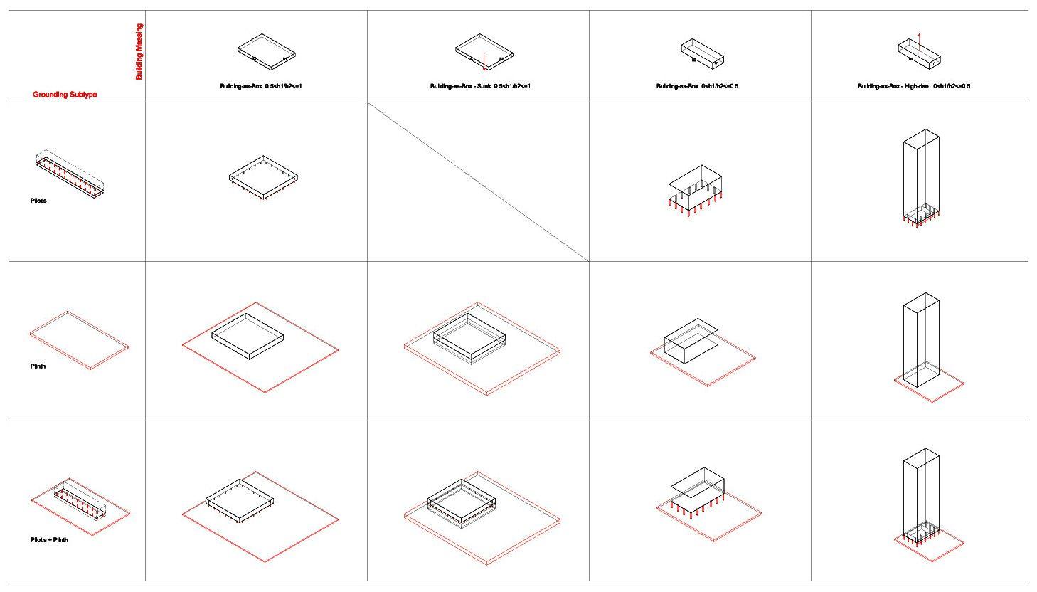 Matrix Typological Transformation Subtypes Of Pavilion