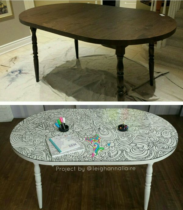 Diy Adult Coloring Book Table Check Leighannallaire
