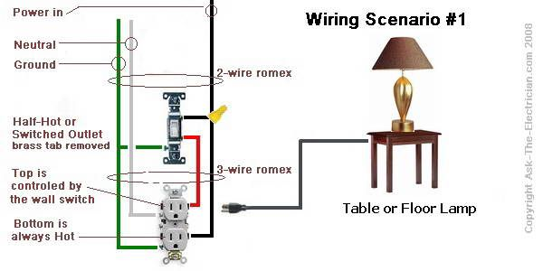 Switched Outlet Wiring Diagram Building Stuff Electrical