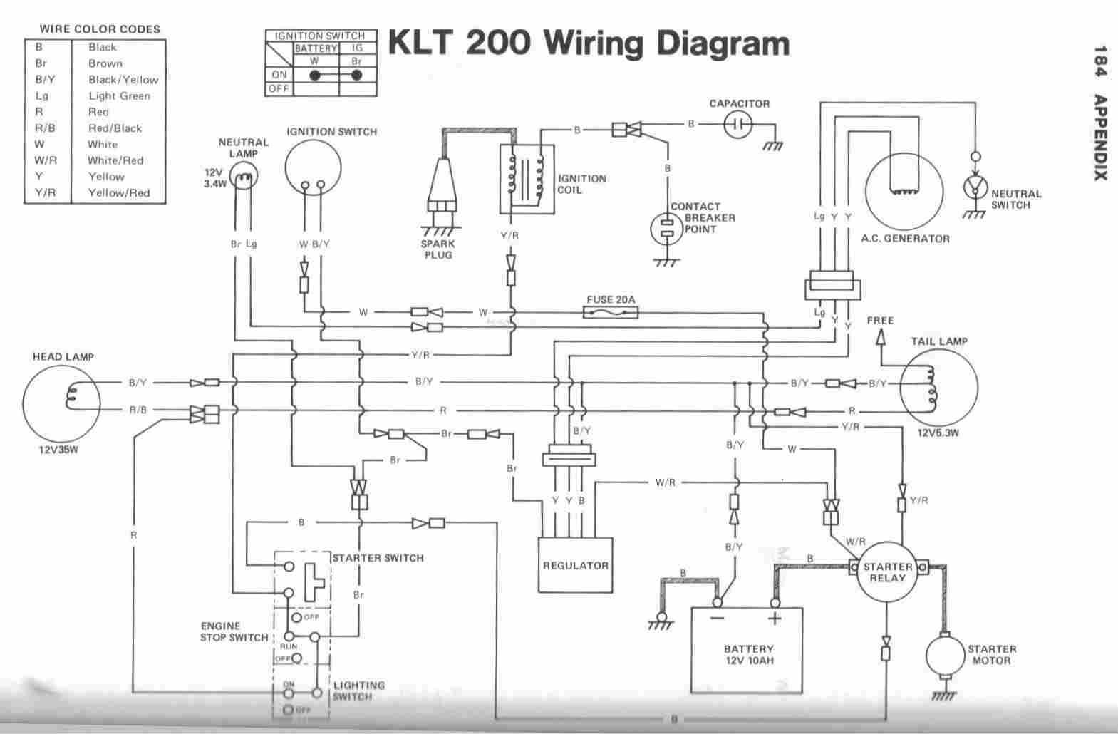 Residential Electrical Wiring Diagrams Pdf Easy Routing Cool