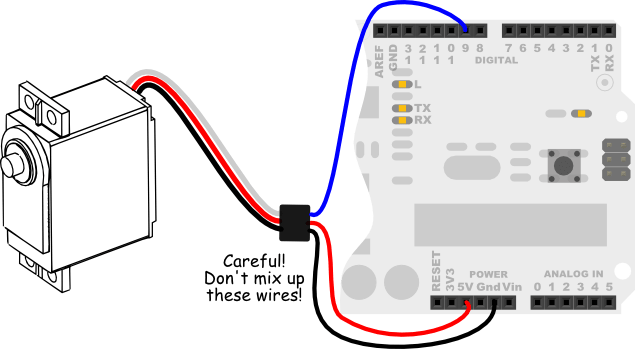 Continuous Rotation Servo Wiring Diagram For Arduino Uno HEY