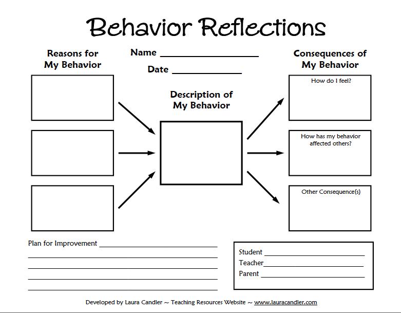 Behavior Reflection Quick Post! (Koonce's Korner