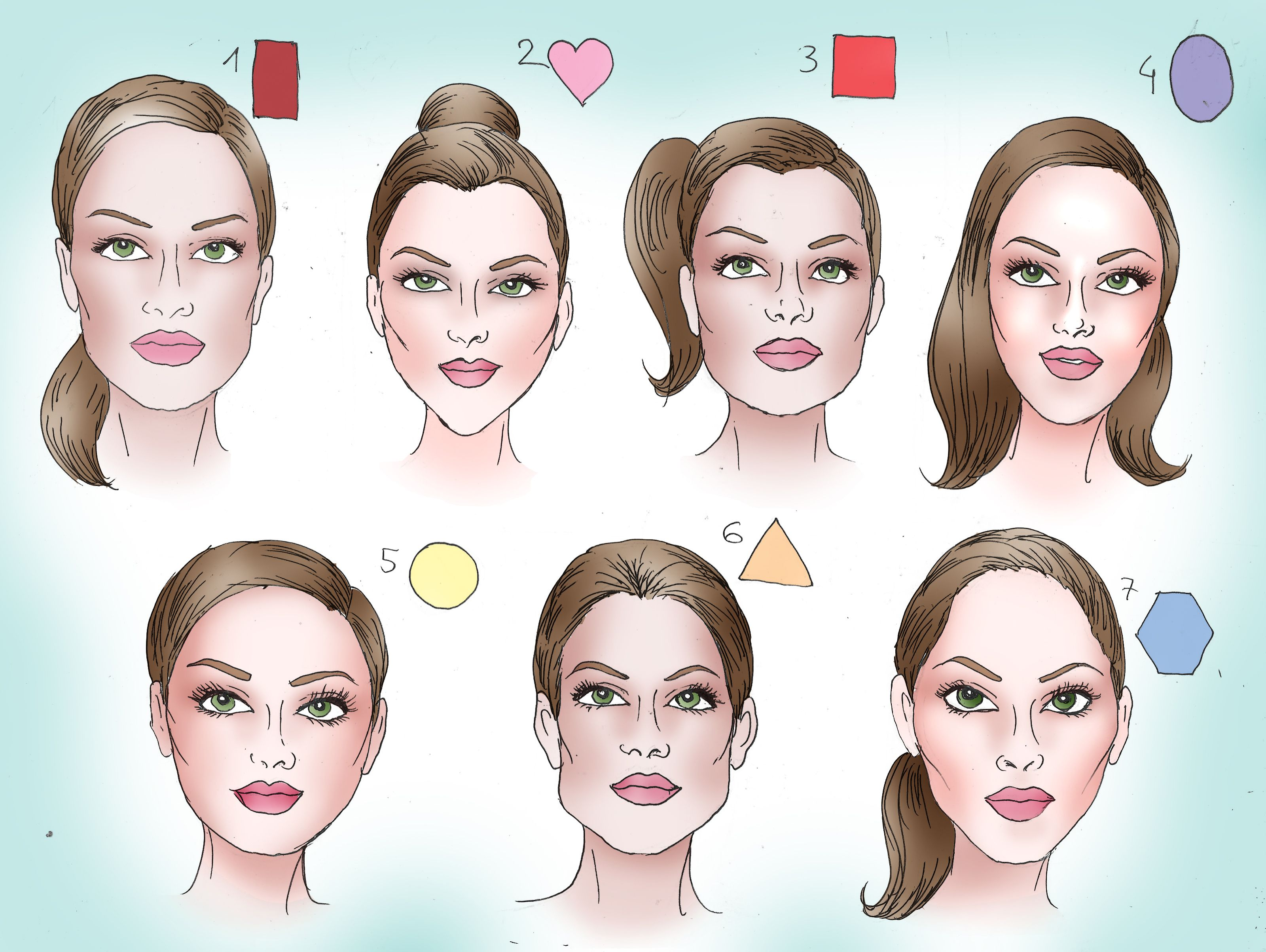 Determine Your Face Shape Que Hair Style And Face Shapes