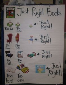 Images about good fit books on pinterest just  kindergarten right also picturesso rh