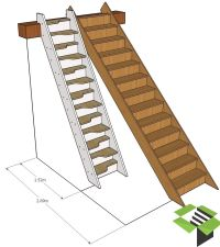 normal staircase vs spacesaver stair stairbox | Tiny House ...