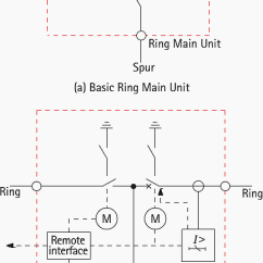 Speaker Wiring Diagram Ohms Two Way Intermediate Lighting Ring Main Unit (rmu) | Power Substations Pinterest