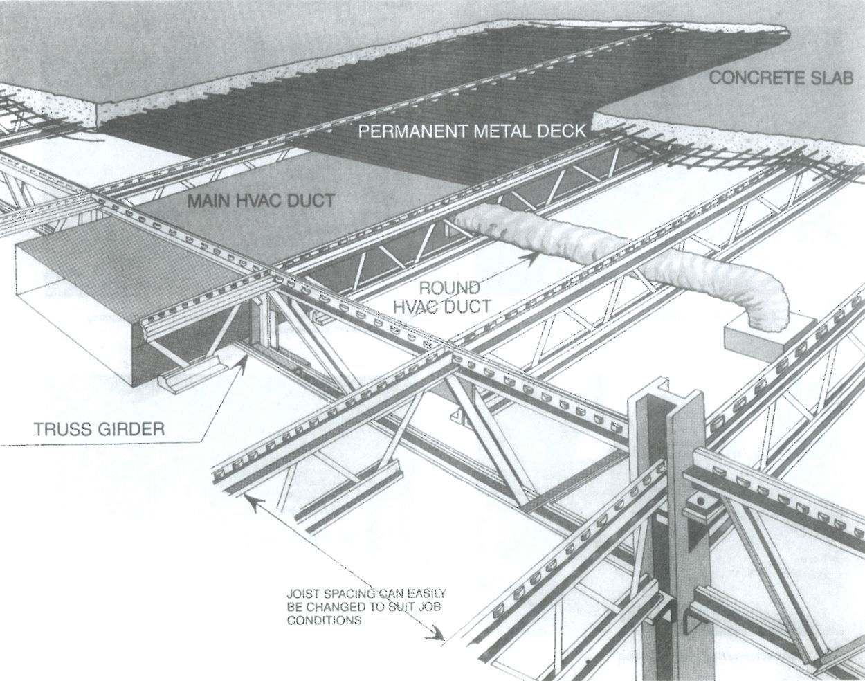 truss style diagram dimarzio ultra jazz wiring diagrams steel girder plakata e fundit pinterest