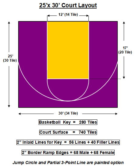 Yard X Back 30 Court 30 Basketball
