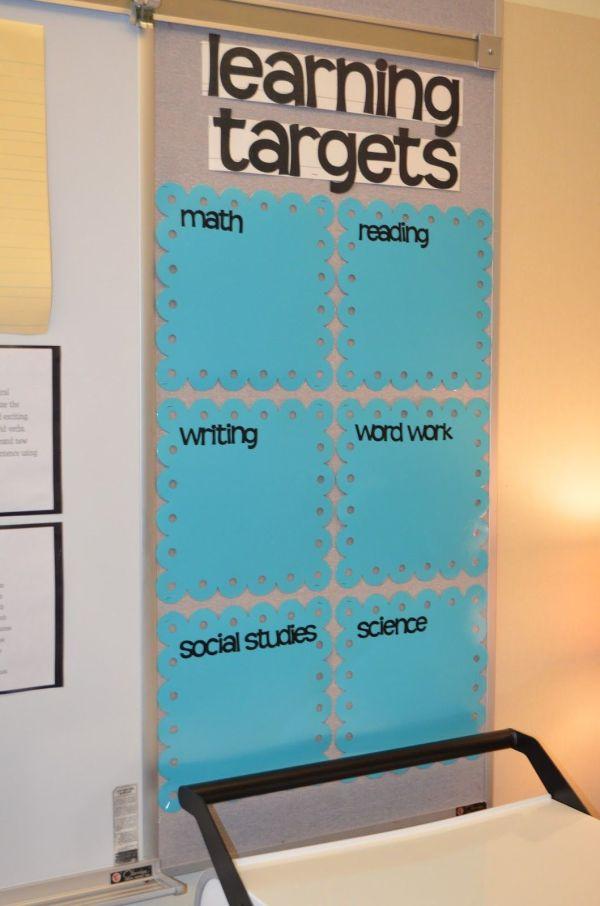 Dandelions And Dragonflies Classroom Set Common Core