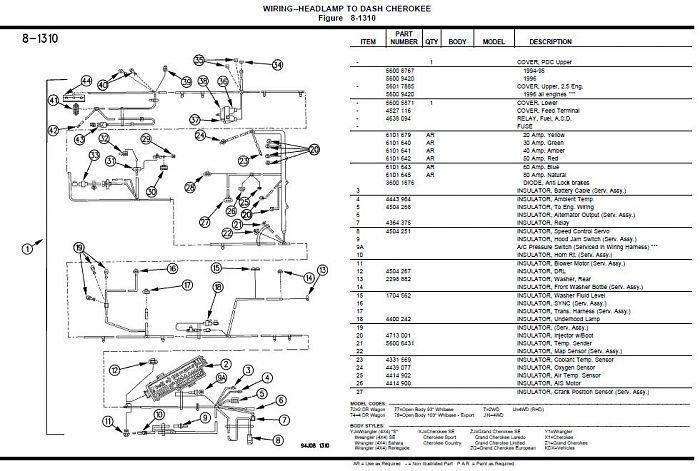 96 jeep cherokee wiring diagram 1996 Jeep Cherokee Wiring Diagram wiring diagram for 1996 jeep grand cherokee 1996 jeep cherokee wiring diagram