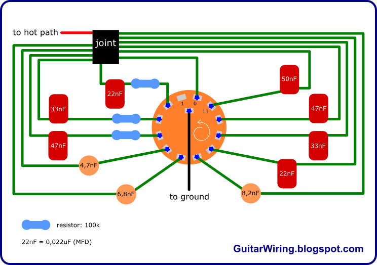guitar parts diagram 07 gsxr 600 headlight wiring basic free for you the blog diagrams and tips varitone electric usa stratocaster