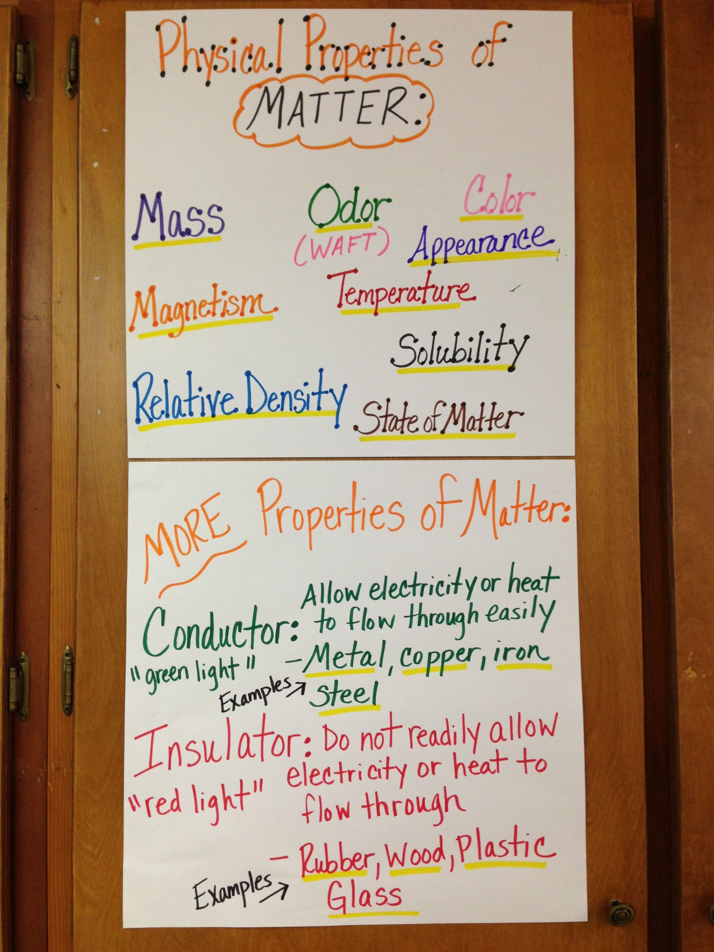 Physical Properties Of Matter Anchor Chart