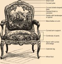 Rococo: Louis XV   Rococo, Antique furniture and Armoires